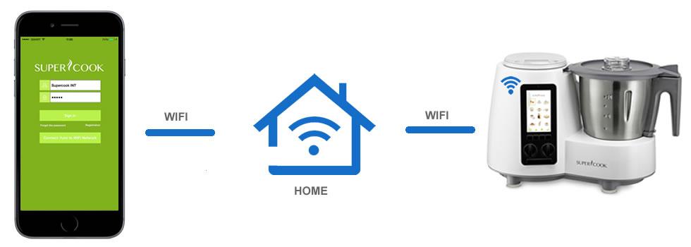 wifi-app-home-yumi